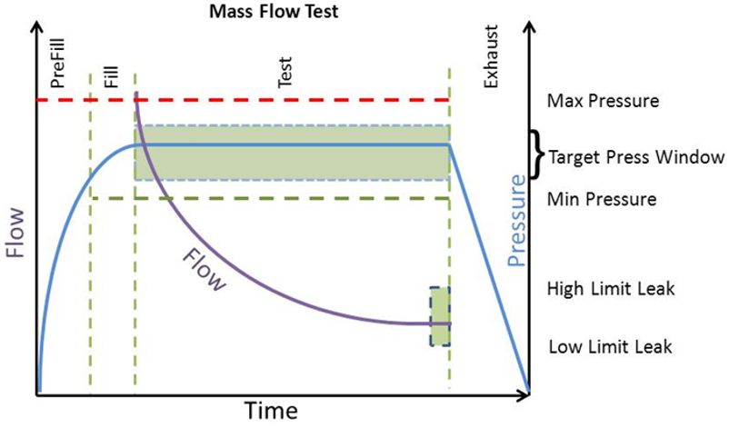 CTS-blog_Mass-flow-graph